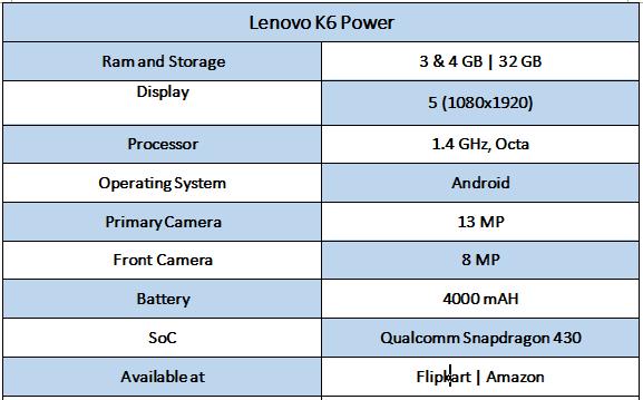 Lenovo K6 Power Specifications - Best Smartphones under rs. 10,000 In India