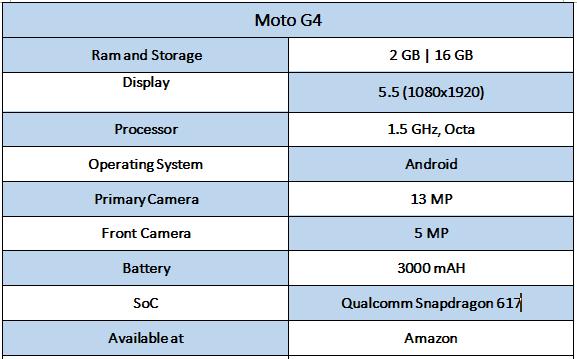Moto G4 Specifications - Best Smartphones under rs. 10,000 In India