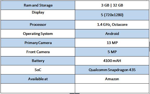 Xiaomi Redmi 4 Specifications - Best Smartphones under rs. 10,000 In India