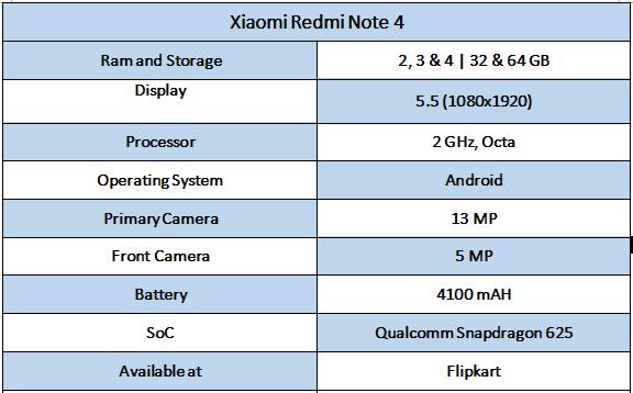 Xiaomi Redmi Note 4 Specifications - Best Smartphones under rs. 10,000 In India