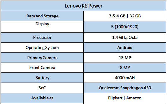Lenovo K6 Power Specifications - Best Smartphones under rs. 10,000 In India