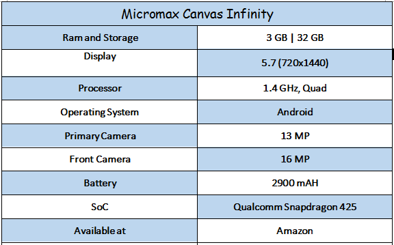 Micromax Canvas Infinity Sepcifications - Best Smartphones under rs. 10,000 In India