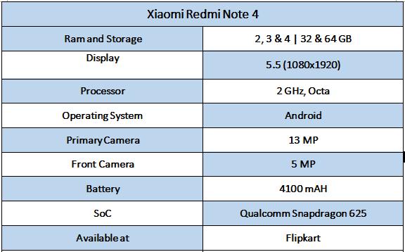 Xiaomi Redmi Note 4 Specifications - Best Smartphones under rs. 10,000 In India